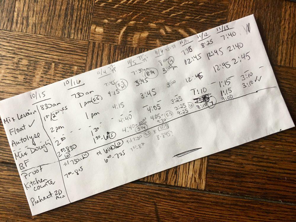 Sourdough Schedule